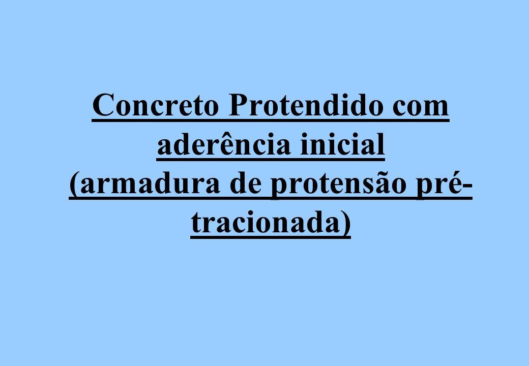 Concreto Protendido com aderência inicial (armadura de protensão pré- tracionada)
