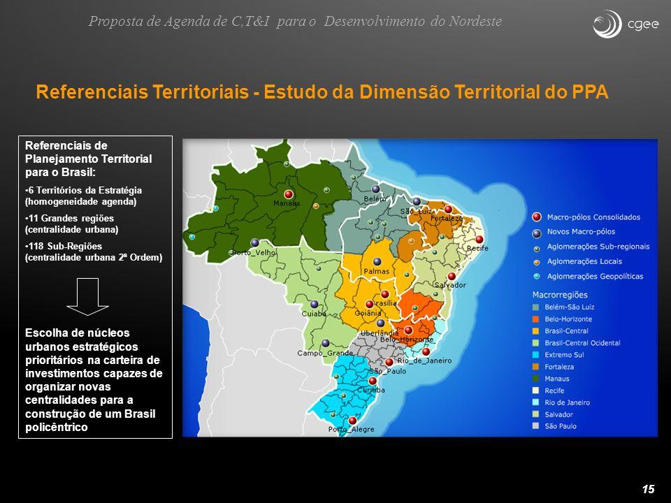 15 Referenciais Territoriais - Estudo da Dimensão Territorial do PPA Referenciais de Planejamento Territorial para o Brasil: 6 Territórios da Estratég