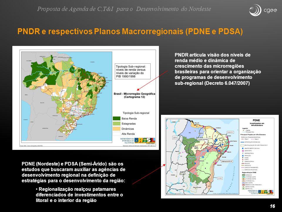 16 PNDR e respectivos Planos Macrorregionais (PDNE e PDSA) PNDR articula visão dos níveis de renda médio e dinâmica de crescimento das microrregiões b