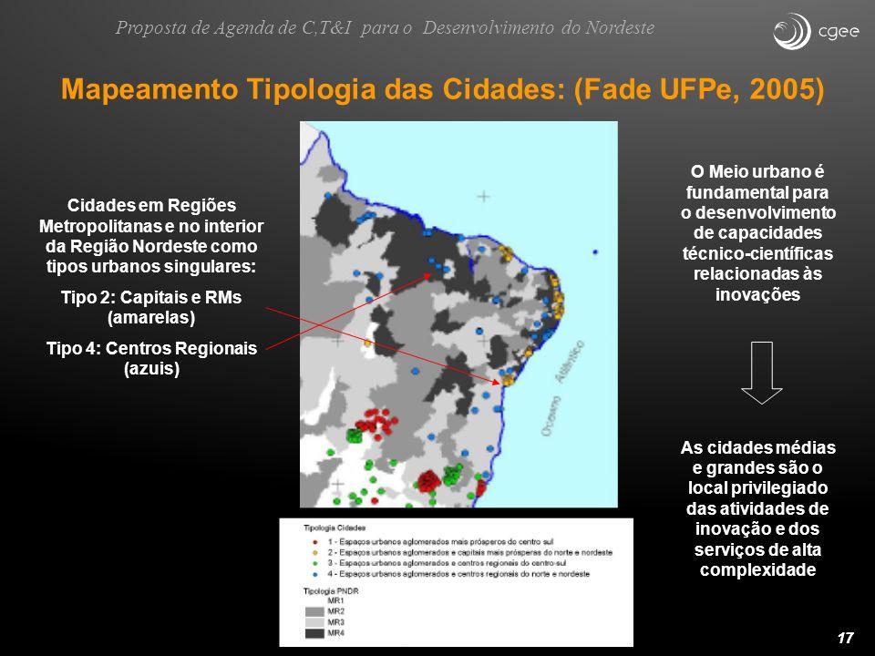 17 Mapeamento Tipologia das Cidades: (Fade UFPe, 2005) Cidades em Regiões Metropolitanas e no interior da Região Nordeste como tipos urbanos singulare