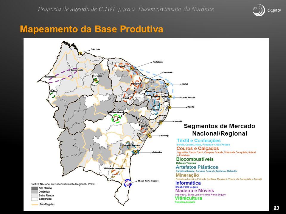 23 Mapeamento da Base Produtiva Proposta de Agenda de C,T&I para o Desenvolvimento do Nordeste Segmentos de Mercado Nacional/Regional