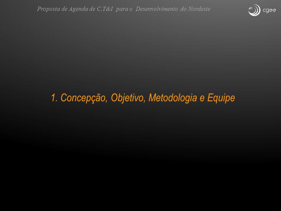1. Concepção, Objetivo, Metodologia e Equipe Proposta de Agenda de C,T&I para o Desenvolvimento do Nordeste