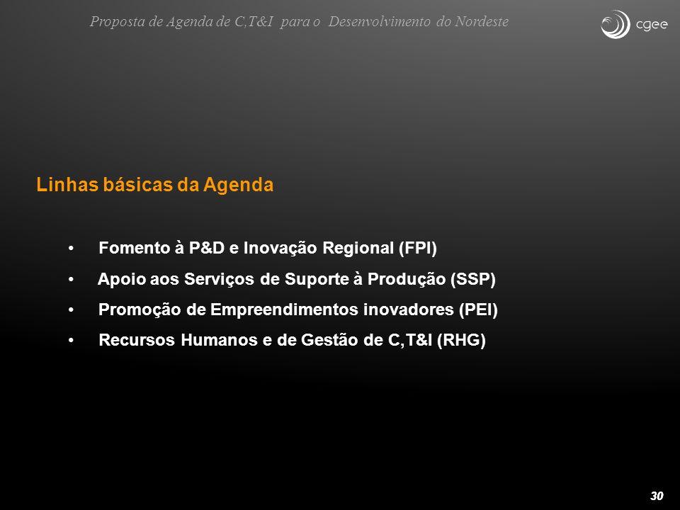 30 Linhas básicas da Agenda Fomento à P&D e Inovação Regional (FPI) Apoio aos Serviços de Suporte à Produção (SSP) Promoção de Empreendimentos inovado