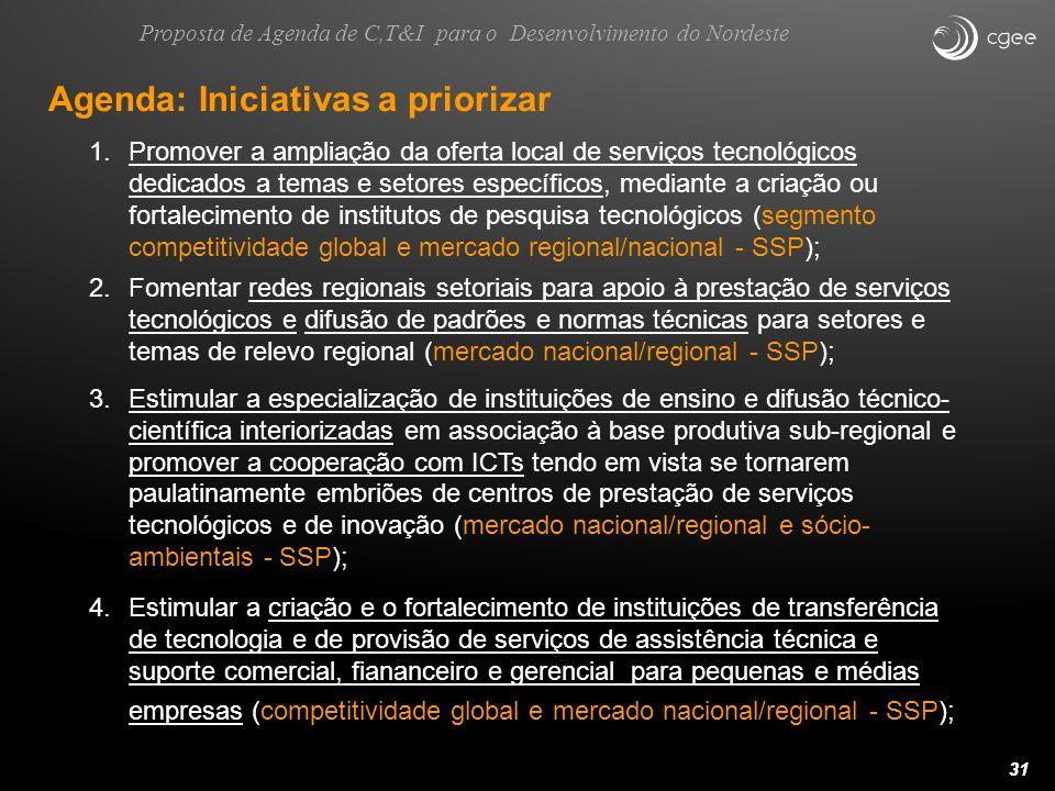 31 Agenda: Iniciativas a priorizar 1.Promover a ampliação da oferta local de serviços tecnológicos dedicados a temas e setores específicos, mediante a