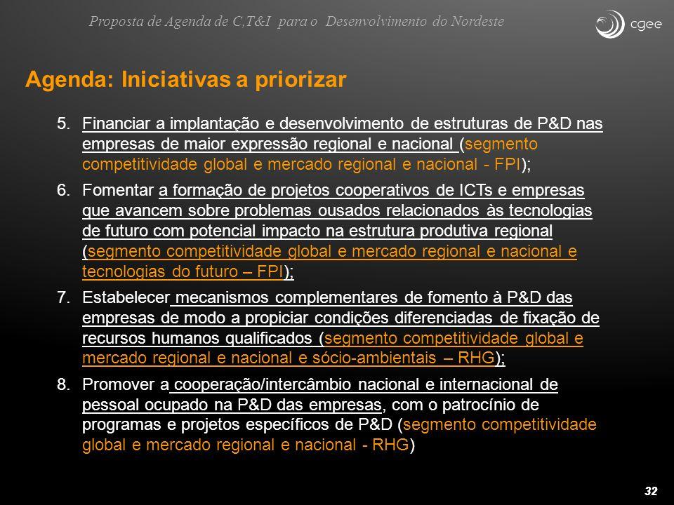 32 Agenda: Iniciativas a priorizar 5.Financiar a implantação e desenvolvimento de estruturas de P&D nas empresas de maior expressão regional e naciona