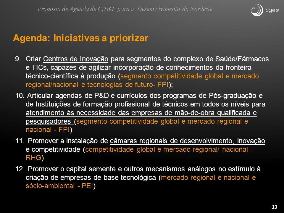 33 Agenda: Iniciativas a priorizar 9.Criar Centros de Inovação para segmentos do complexo de Saúde/Fármacos e TICs, capazes de agilizar incorporação d