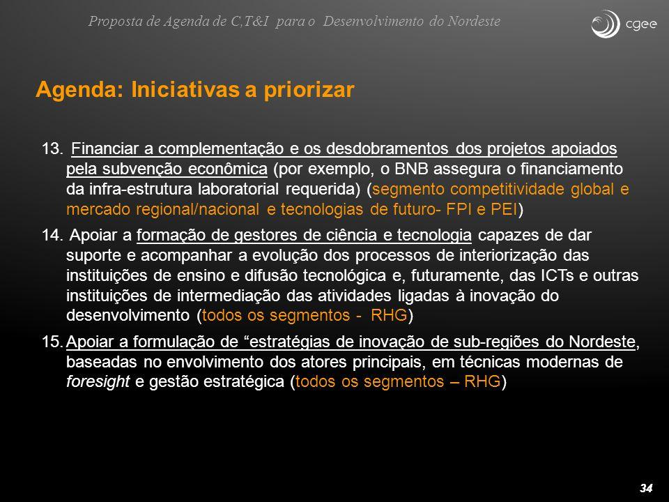 34 Agenda: Iniciativas a priorizar 13. Financiar a complementação e os desdobramentos dos projetos apoiados pela subvenção econômica (por exemplo, o B