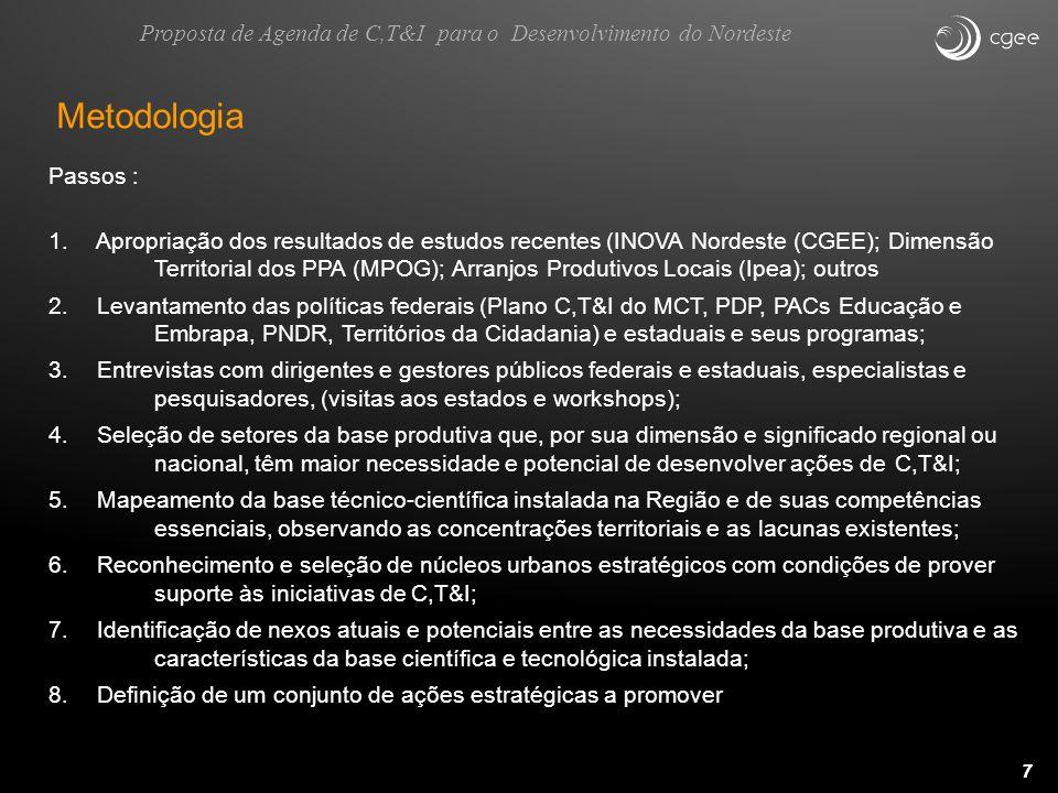 77 Metodologia Passos : 1. Apropriação dos resultados de estudos recentes (INOVA Nordeste (CGEE); Dimensão Territorial dos PPA (MPOG); Arranjos Produt