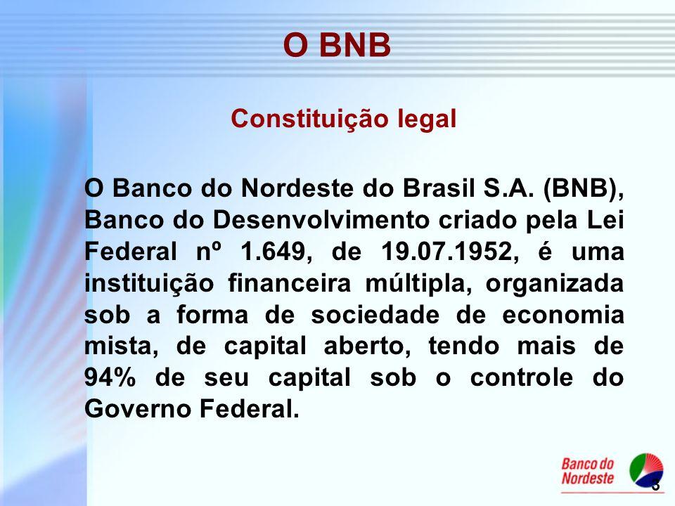 Constituição legal O Banco do Nordeste do Brasil S.A. (BNB), Banco do Desenvolvimento criado pela Lei Federal nº 1.649, de 19.07.1952, é uma instituiç
