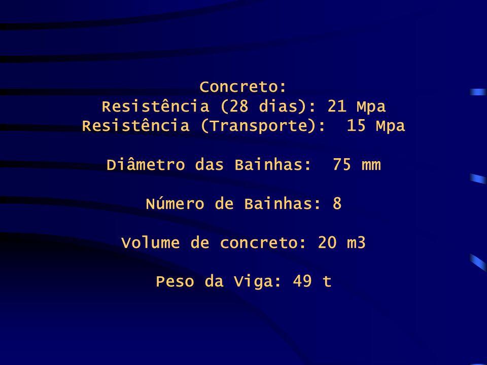 Concreto: Resistência (28 dias): 21 Mpa Resistência (Transporte): 15 Mpa Diâmetro das Bainhas: 75 mm Número de Bainhas: 8 Volume de concreto: 20 m3 Pe