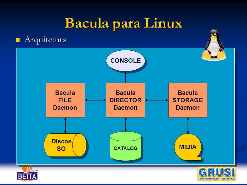 Bacula para Linux Arquitetura Arquitetura CATALOG Bacula DIRECTOR Daemon Bacula FILE Daemon Bacula STORAGE Daemon MIDIA CONSOLE Discos SO Discos SO