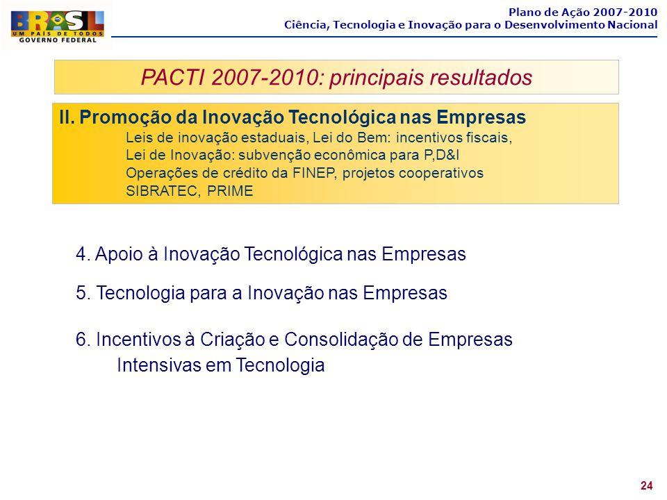 24 Plano de Ação 2007-2010 Ciência, Tecnologia e Inovação para o Desenvolvimento Nacional II. Promoção da Inovação Tecnológica nas Empresas Leis de in