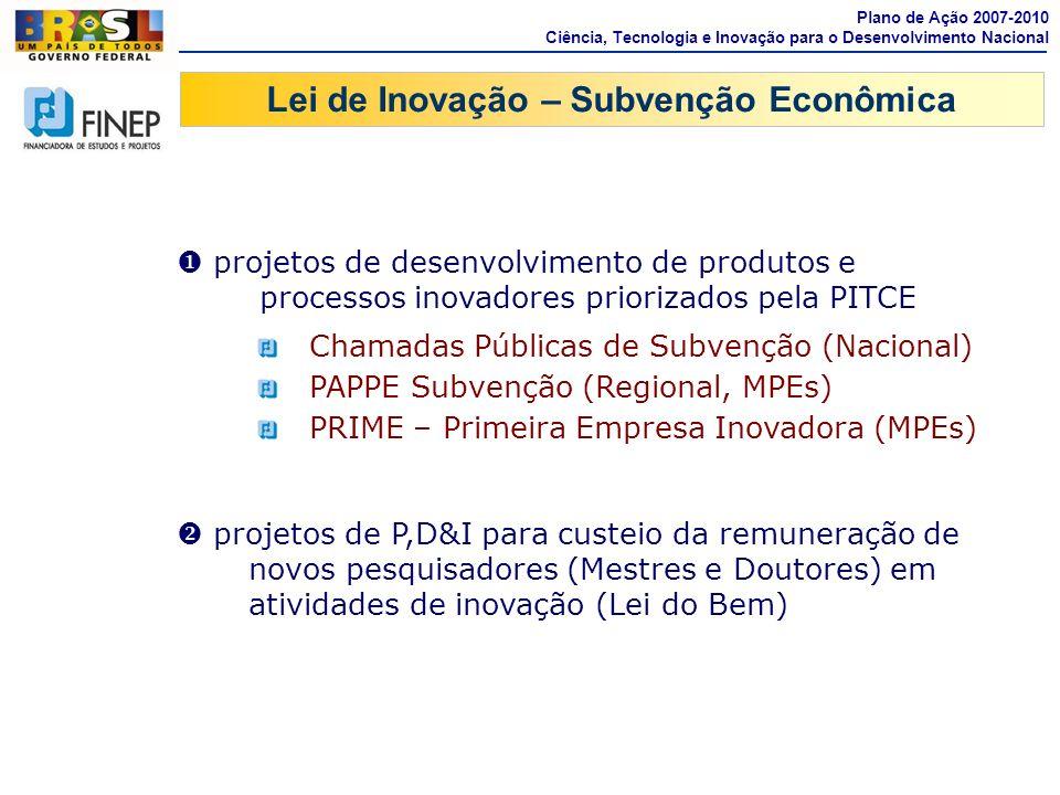 Lei de Inovação – Subvenção Econômica Chamadas Públicas de Subvenção (Nacional) PAPPE Subvenção (Regional, MPEs) PRIME – Primeira Empresa Inovadora (M