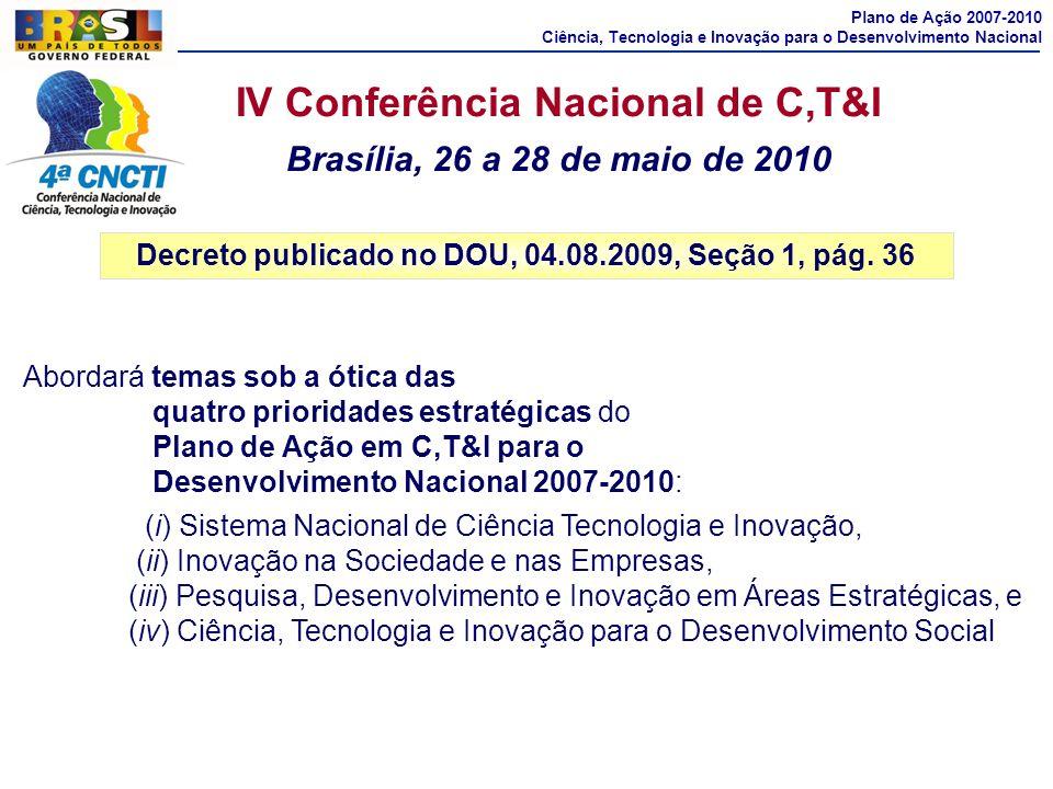 Seminários Temáticos da 4ª CNCTI Plano de Ação 2007-2010 Ciência, Tecnologia e Inovação para o Desenvolvimento Nacional Desenvolvimento SustentávelMCT, DF Investimento e InovaçãoCNI, SP Ciência BásicaABC, RJ Educação em C,T&ICNPq, DF O Brasil no MundoCGEE e UNESCO, DF Democratização e CidadaniaFINEP, RJ 29 de março a 10 de abril de 2010