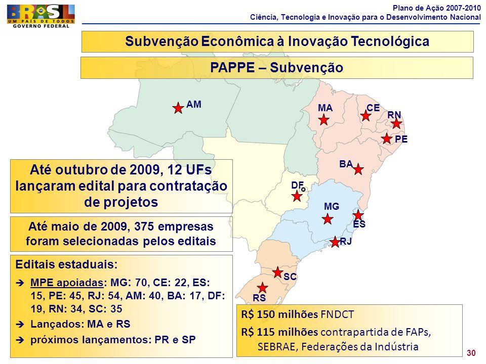 MACE BA RN ES MG RJ SC RS DF PE AM 30 Subvenção Econômica à Inovação Tecnológica PAPPE – Subvenção Até outubro de 2009, 12 UFs lançaram edital para co