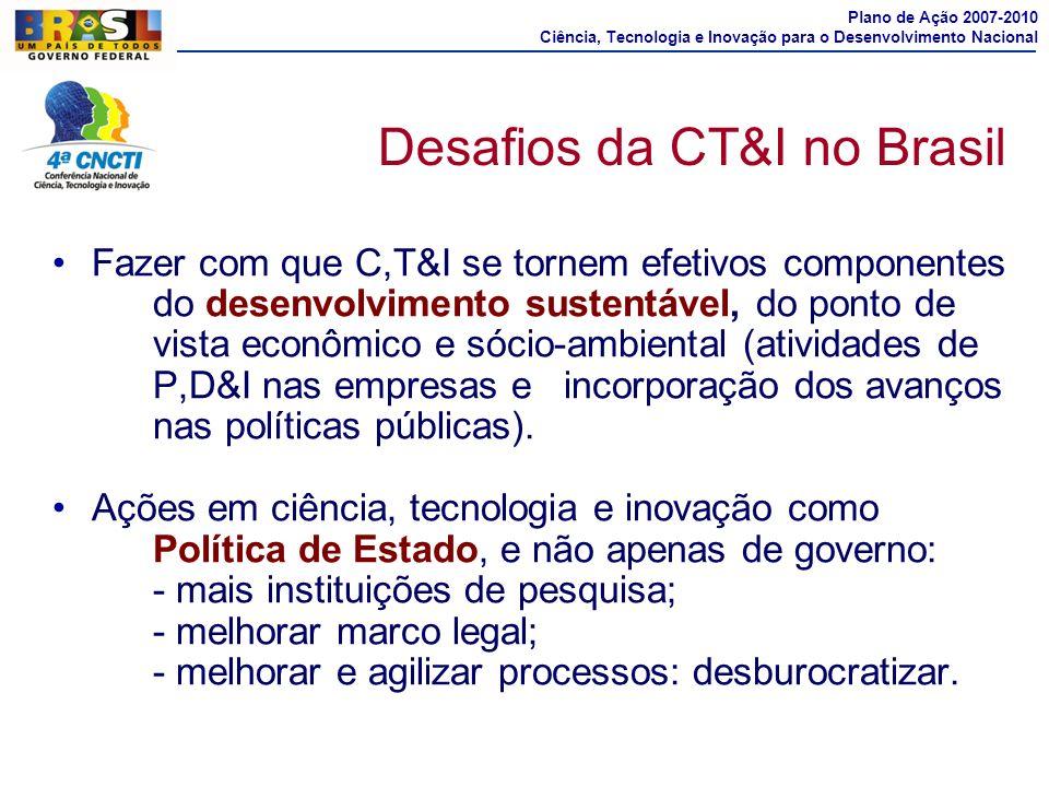 Desafios da CT&I no Brasil Fazer com que C,T&I se tornem efetivos componentes do desenvolvimento sustentável, do ponto de vista econômico e sócio-ambi