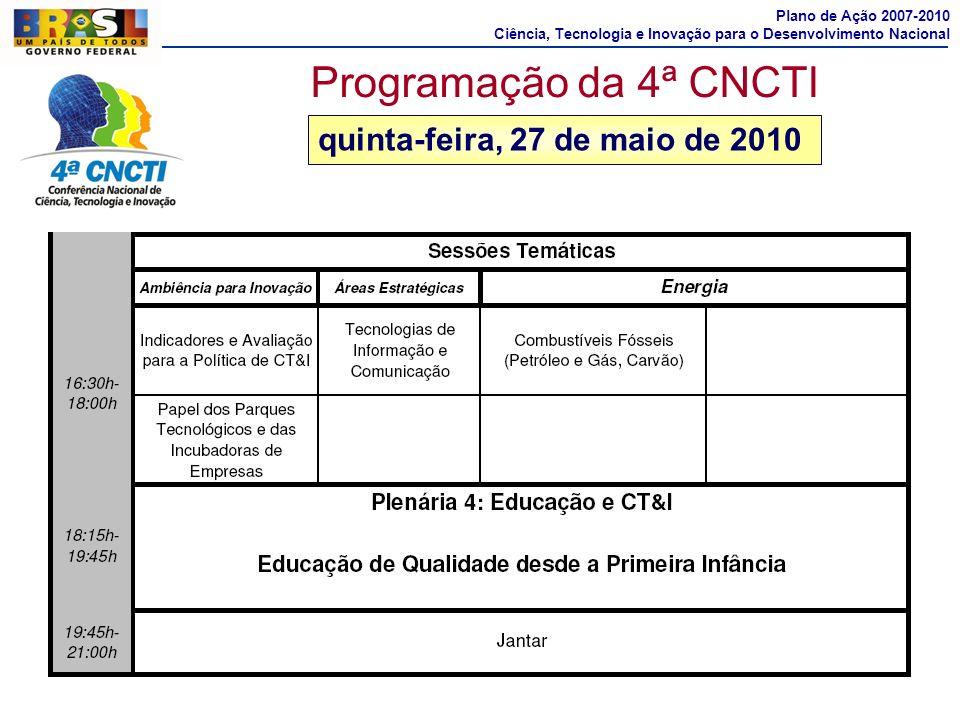 Programação da 4ª CNCTI Plano de Ação 2007-2010 Ciência, Tecnologia e Inovação para o Desenvolvimento Nacional quinta-feira, 27 de maio de 2010