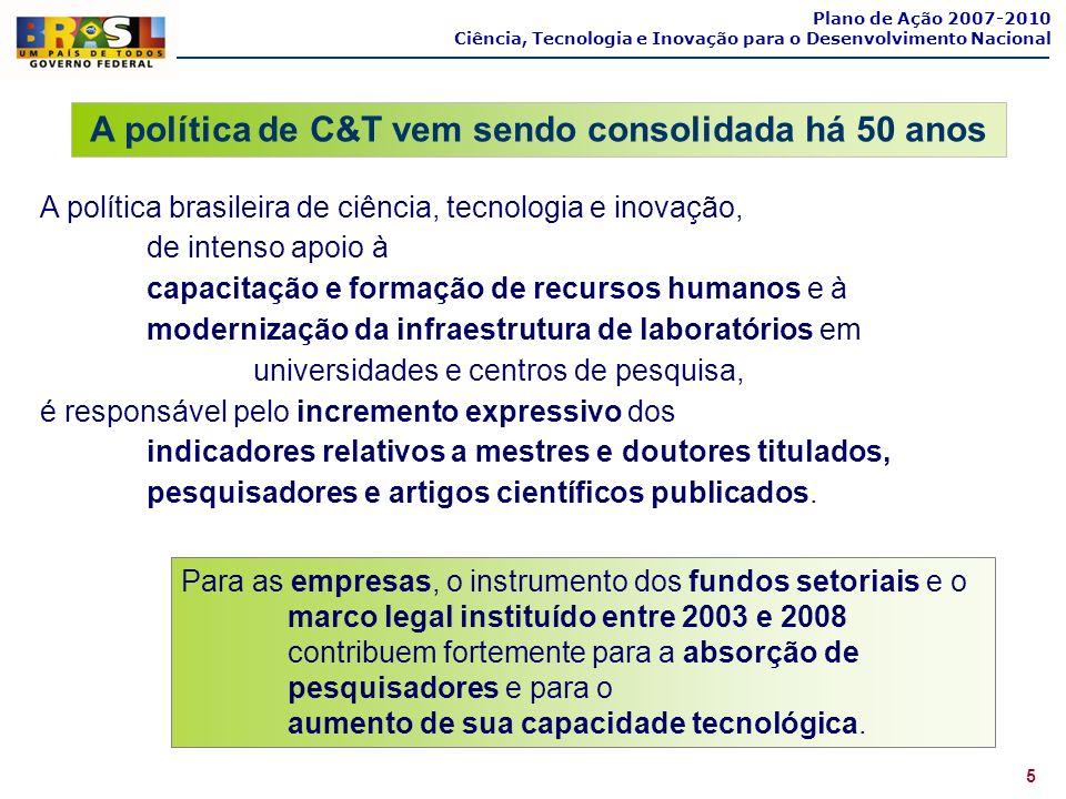 5 Plano de Ação 2007-2010 Ciência, Tecnologia e Inovação para o Desenvolvimento Nacional A política brasileira de ciência, tecnologia e inovação, de i