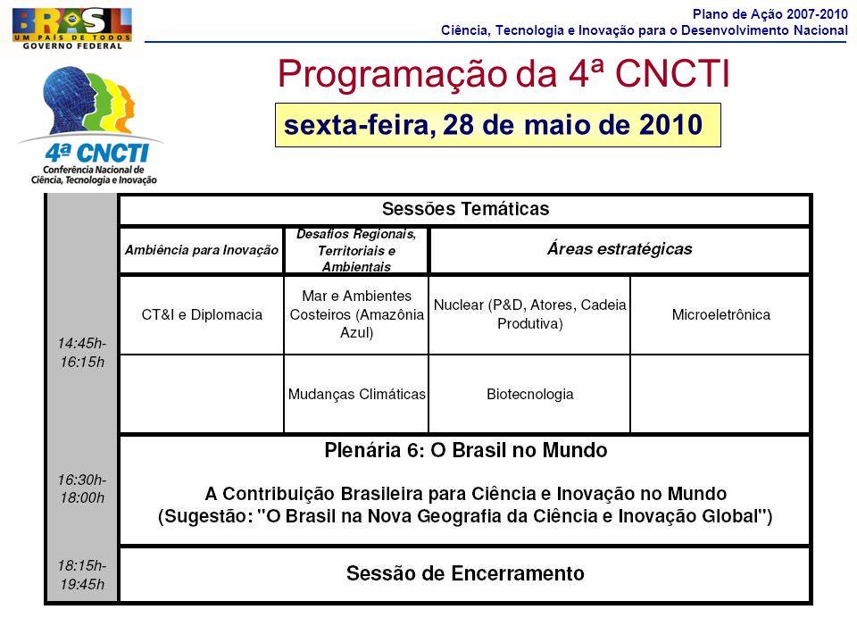 Programação da 4ª CNCTI Plano de Ação 2007-2010 Ciência, Tecnologia e Inovação para o Desenvolvimento Nacional sexta-feira, 28 de maio de 2010