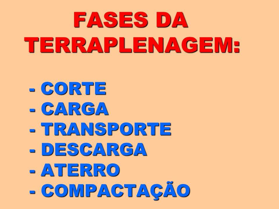 FASES DA TERRAPLENAGEM: - CORTE - CARGA - TRANSPORTE - DESCARGA - ATERRO - COMPACTAÇÃO FASES DA TERRAPLENAGEM: - CORTE - CARGA - TRANSPORTE - DESCARGA