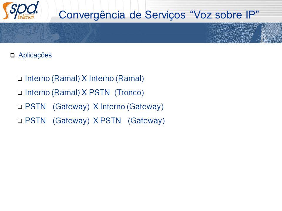 Convergência de Serviços Voz sobre IP Interno (Ramal) X Interno (Ramal) Interno (Ramal) X PSTN (Tronco) PSTN (Gateway) X Interno (Gateway) PSTN (Gatew