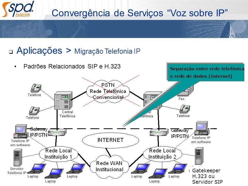 Convergência de Serviços Voz sobre IP Padrões Relacionados SIP e H.323 Separação entre rede telefônica e rede de dados (Internet) Gatekeeper H.323 ou