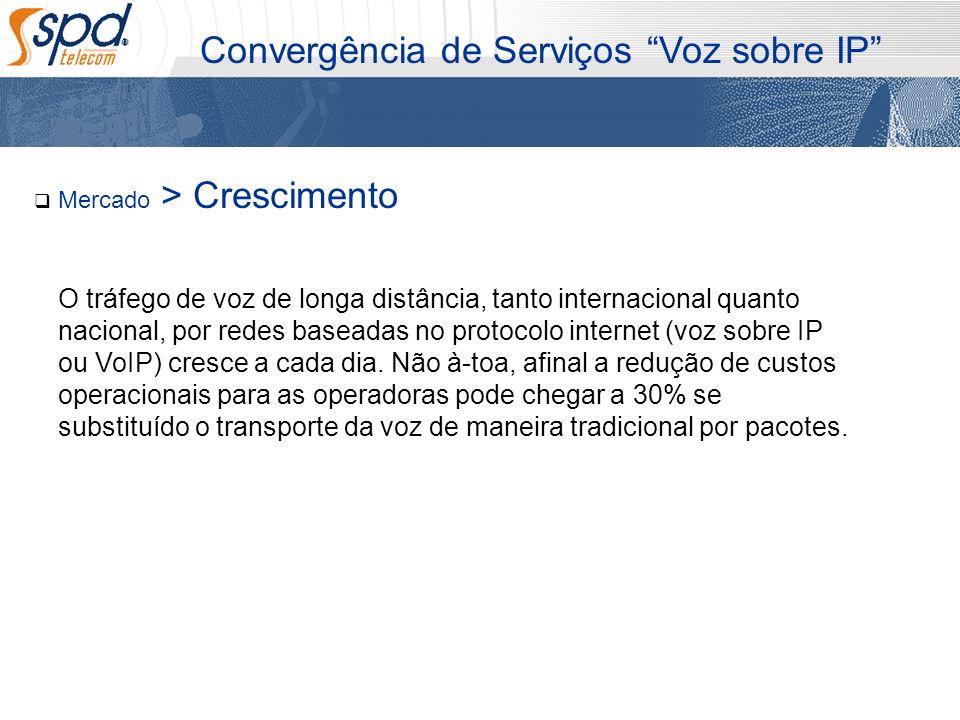 Mercado > Crescimento Convergência de Serviços Voz sobre IP O tráfego de voz de longa distância, tanto internacional quanto nacional, por redes basead