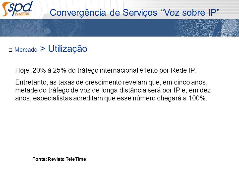 Mercado > Utilização Convergência de Serviços Voz sobre IP Hoje, 20% à 25% do tráfego internacional é feito por Rede IP. Entretanto, as taxas de cresc