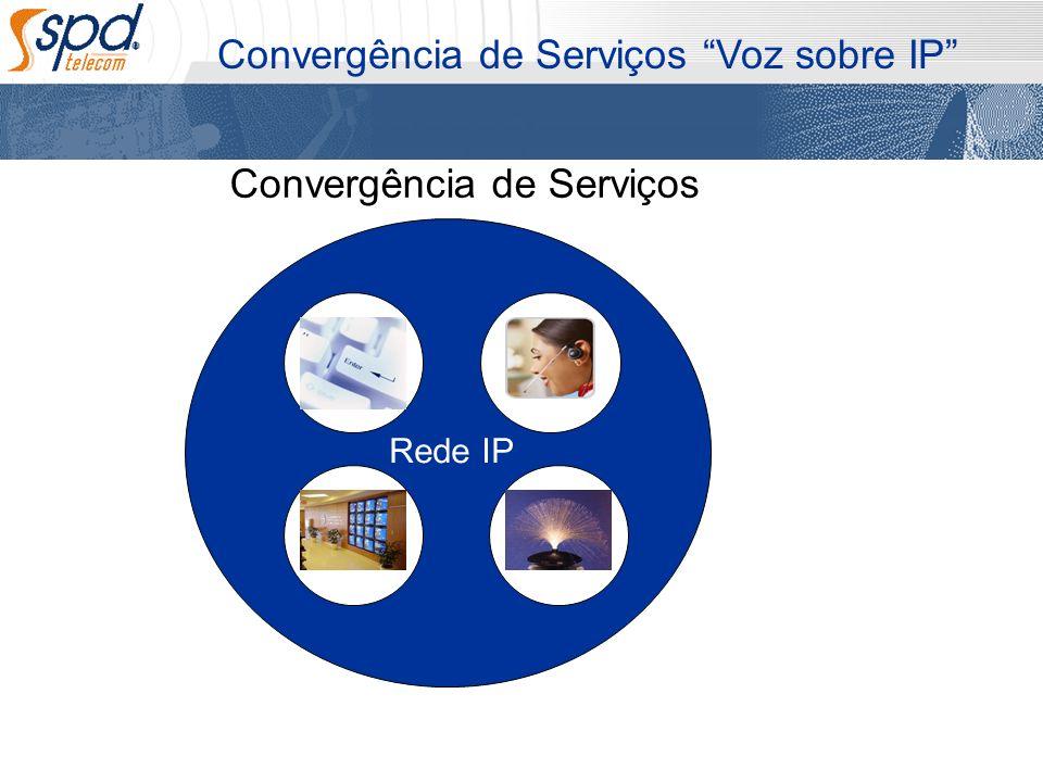 Convergência de Serviços Voz sobre IP Rede IP Convergência de Serviços