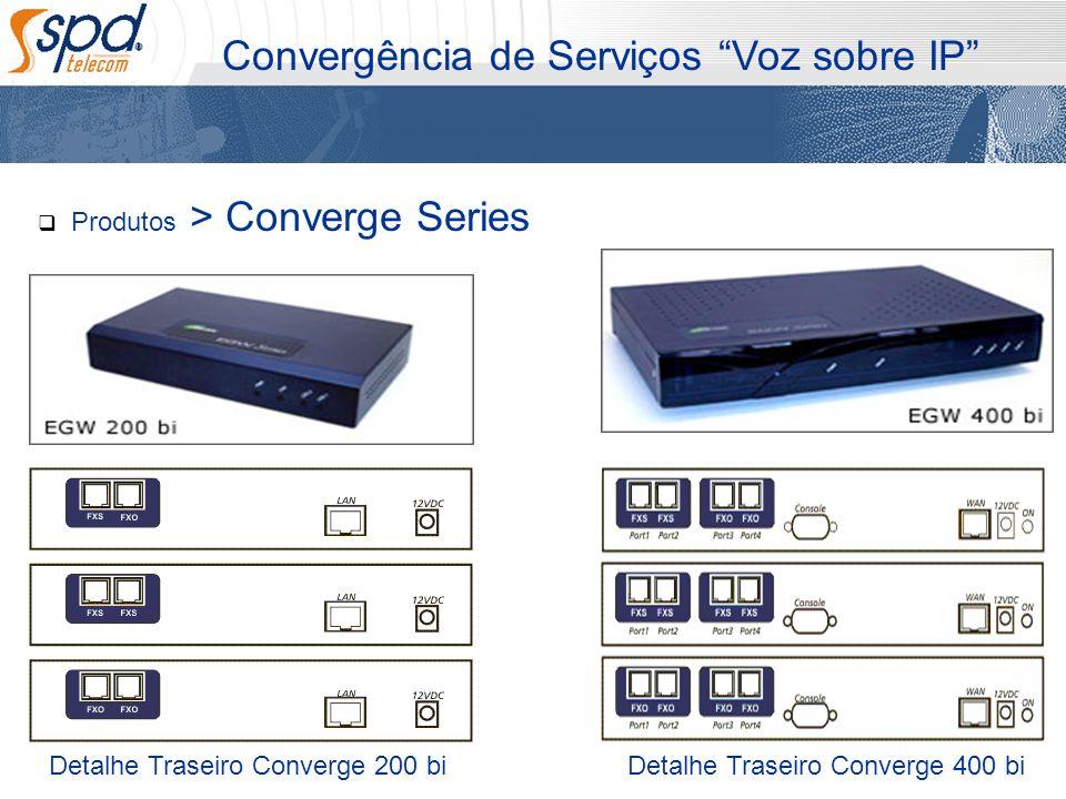 Convergência de Serviços Voz sobre IP Produtos > Converge Series Detalhe Traseiro Converge 200 biDetalhe Traseiro Converge 400 bi