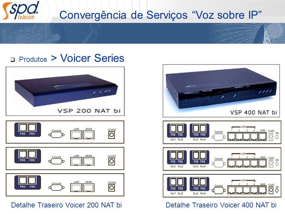 Convergência de Serviços Voz sobre IP Produtos > Voicer Series Detalhe Traseiro Voicer 200 NAT biDetalhe Traseiro Voicer 400 NAT bi