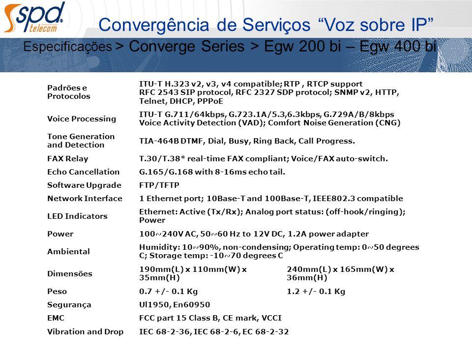 Convergência de Serviços Voz sobre IP Especificações > Converge Series > Egw 200 bi – Egw 400 bi Padrões e Protocolos ITU-T H.323 v2, v3, v4 compatibl