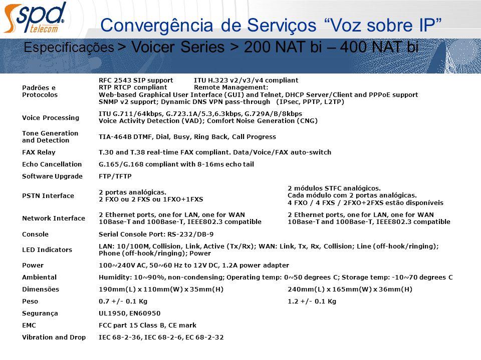 Convergência de Serviços Voz sobre IP Especificações > Voicer Series > 200 NAT bi – 400 NAT bi Padrões e Protocolos RFC 2543 SIP support ITU H.323 v2/