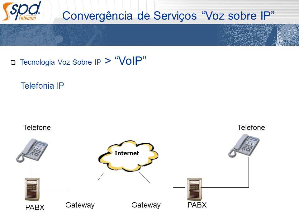 Tecnologia Voz Sobre IP > VoIP Convergência de Serviços Voz sobre IP Telefonia IP Telefone PABX Telefone Internet Gateway