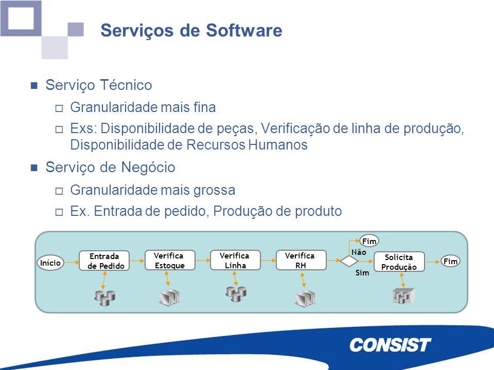 Serviço Técnico Granularidade mais fina Exs: Disponibilidade de peças, Verificação de linha de produção, Disponibilidade de Recursos Humanos Serviço d
