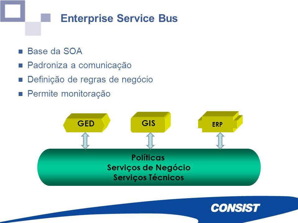 Enterprise Service Bus Base da SOA Padroniza a comunicação Definição de regras de negócio Permite monitoração Políticas Serviços de Negócio Serviços T