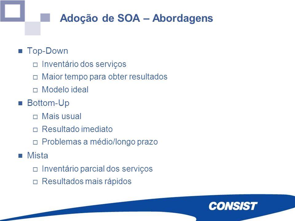 Adoção de SOA – Abordagens Top-Down Inventário dos serviços Maior tempo para obter resultados Modelo ideal Bottom-Up Mais usual Resultado imediato Pro