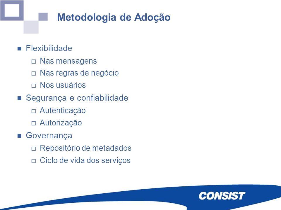 Metodologia de Adoção Flexibilidade Nas mensagens Nas regras de negócio Nos usuários Segurança e confiabilidade Autenticação Autorização Governança Re