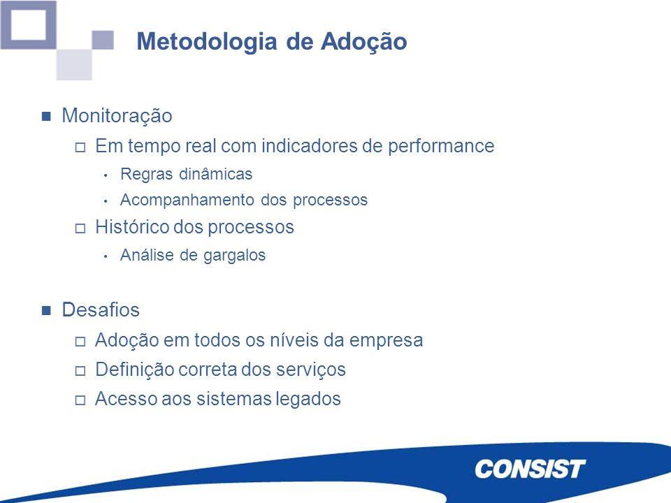 Metodologia de Adoção Monitoração Em tempo real com indicadores de performance Regras dinâmicas Acompanhamento dos processos Histórico dos processos A