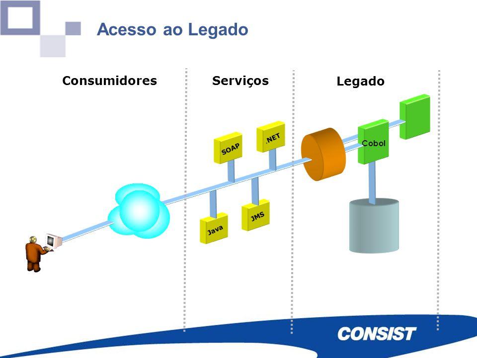 Java JMS Cobol Legado Serviços Consumidores.NET SOAP Acesso ao Legado
