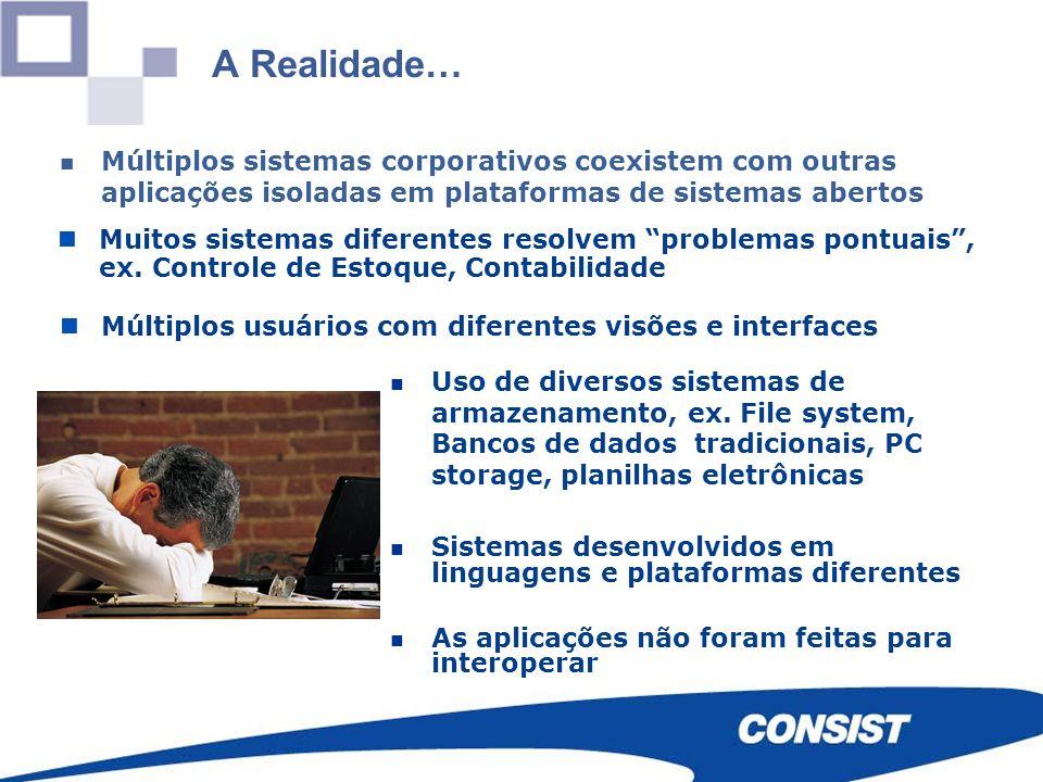 A Realidade… Múltiplos sistemas corporativos coexistem com outras aplicações isoladas em plataformas de sistemas abertos n Uso de diversos sistemas de