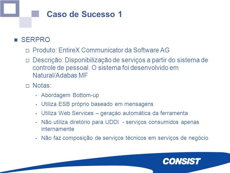 Caso de Sucesso 1 SERPRO Produto: EntireX Communicator da Software AG Descrição: Disponibilização de serviços a partir do sistema de controle de pesso