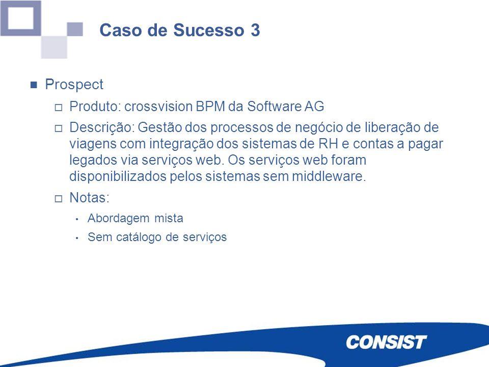 Caso de Sucesso 3 Prospect Produto: crossvision BPM da Software AG Descrição: Gestão dos processos de negócio de liberação de viagens com integração d