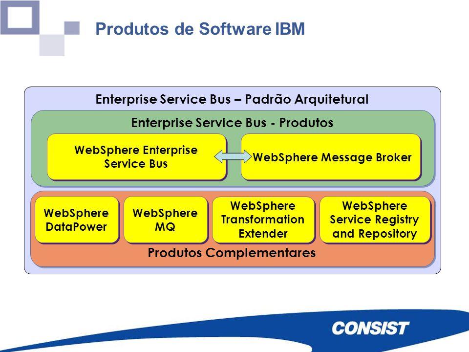 Enterprise Service Bus – Padrão Arquitetural Enterprise Service Bus - Produtos WebSphere Enterprise Service Bus WebSphere Message Broker Produtos Comp