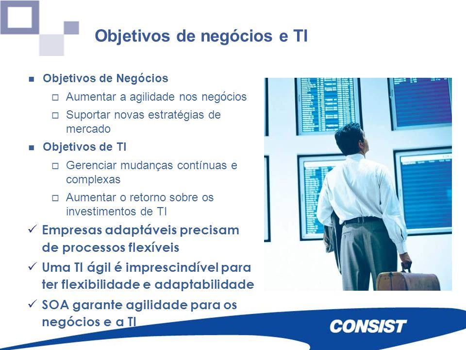 Objetivos de negócios e TI Objetivos de Negócios Aumentar a agilidade nos neg ó cios Suportar novas estratégias de mercado Objetivos de TI Gerenciar m