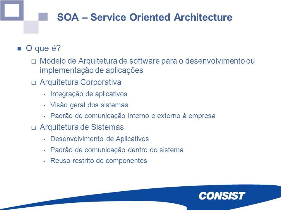 SOA – Service Oriented Architecture O que é? Modelo de Arquitetura de software para o desenvolvimento ou implementação de aplicações Arquitetura Corpo