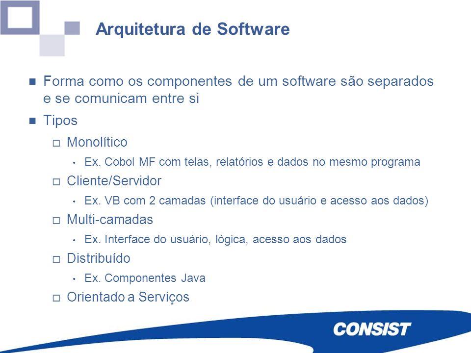 Arquitetura de Software Forma como os componentes de um software são separados e se comunicam entre si Tipos Monolítico Ex. Cobol MF com telas, relató