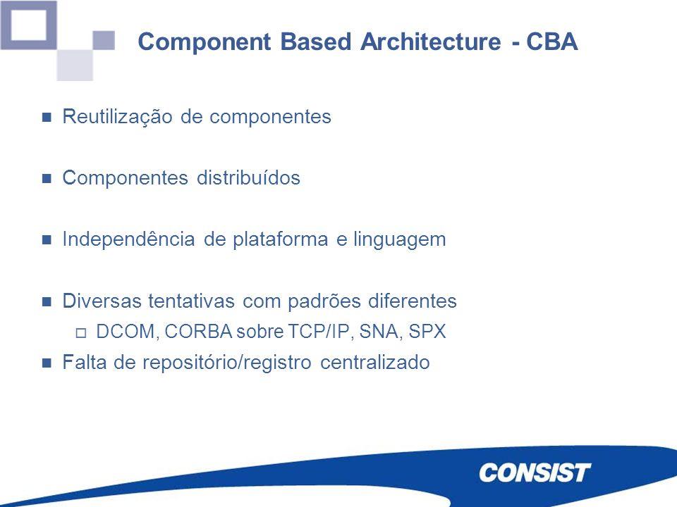 Component Based Architecture - CBA Reutilização de componentes Componentes distribuídos Independência de plataforma e linguagem Diversas tentativas co
