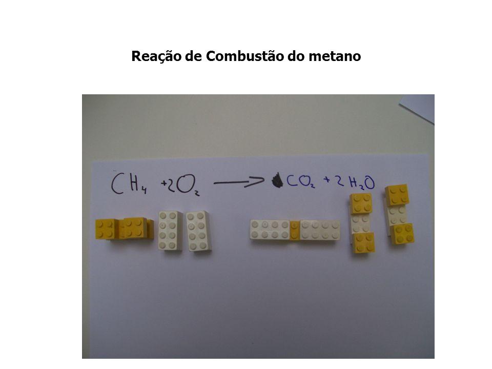 Reação de Combustão do metano