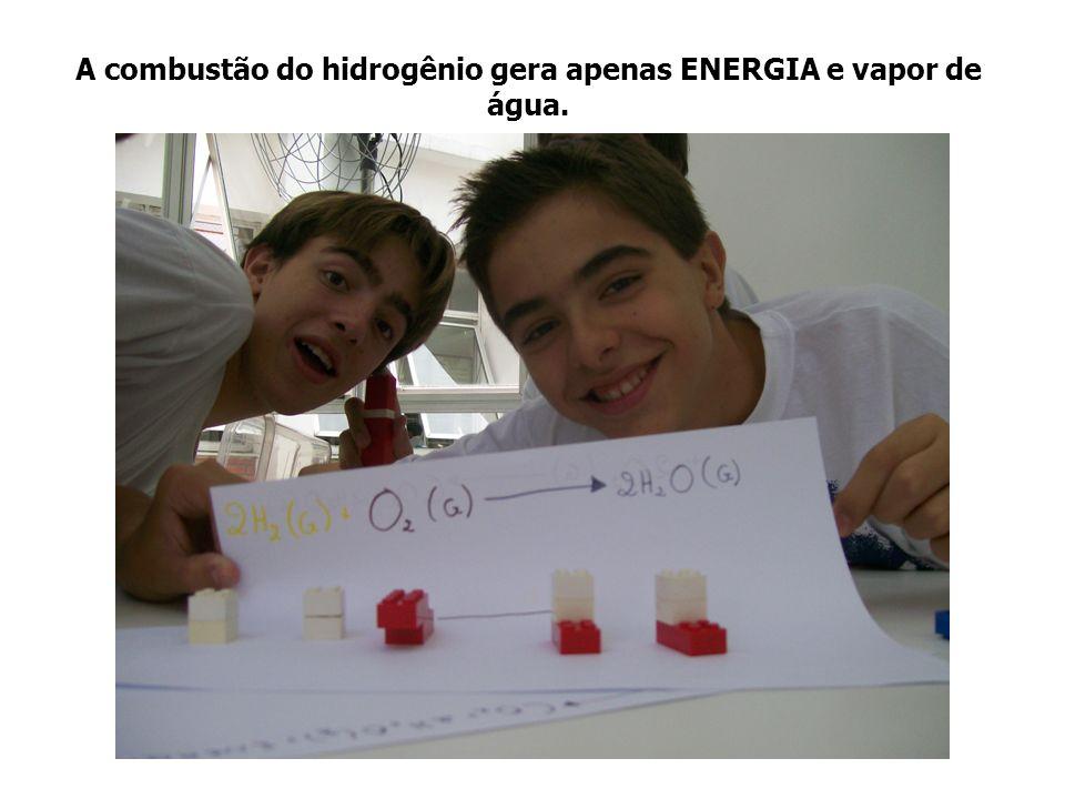 A combustão do hidrogênio gera apenas ENERGIA e vapor de água.